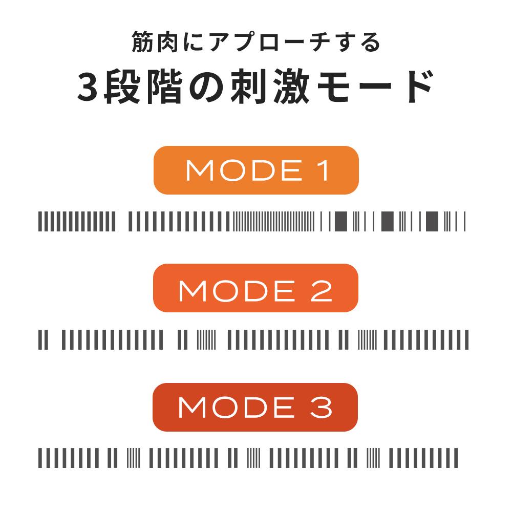 3段階の刺激モードで状態に合わせて切替可能